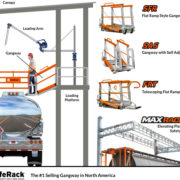 bulk loading vehicles selecting the right gangway